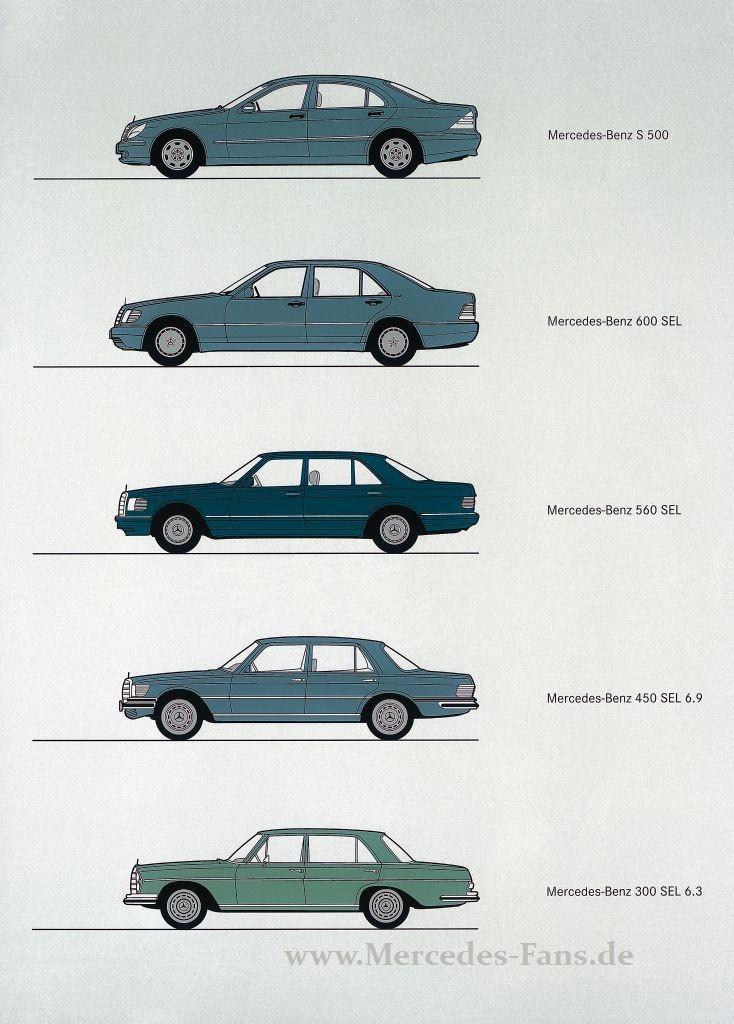 Mercedes Youngtimer 30 Jahre S Klasse W126 Die Mercedes S Klasse