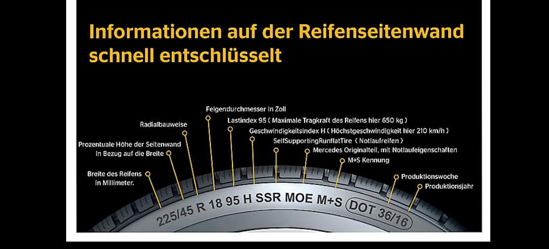 Mercedes Benz Cla >> Reifen: Reifen-Geheimnisse – so werden sie entschlüsselt ...