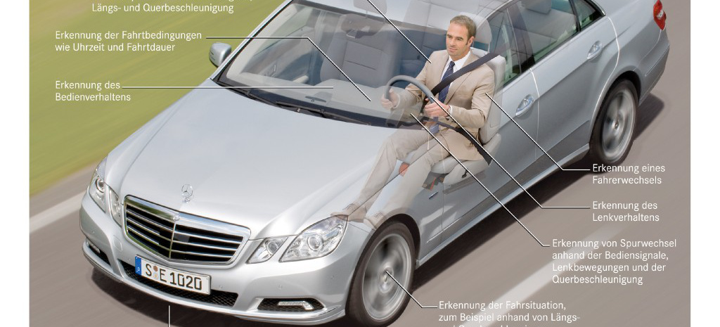 M digkeitsdetektion attention assist m digkeitserkennung for Mercedes benz attention assist