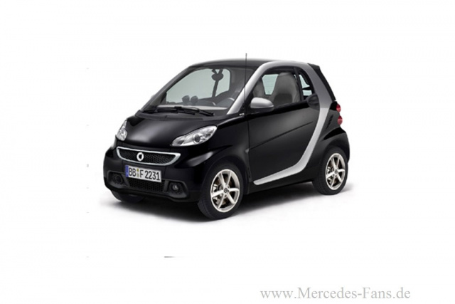 Smart Farben.Smart Facelift 2012 Alle Farben So Bunt Treibt Es Der Neue